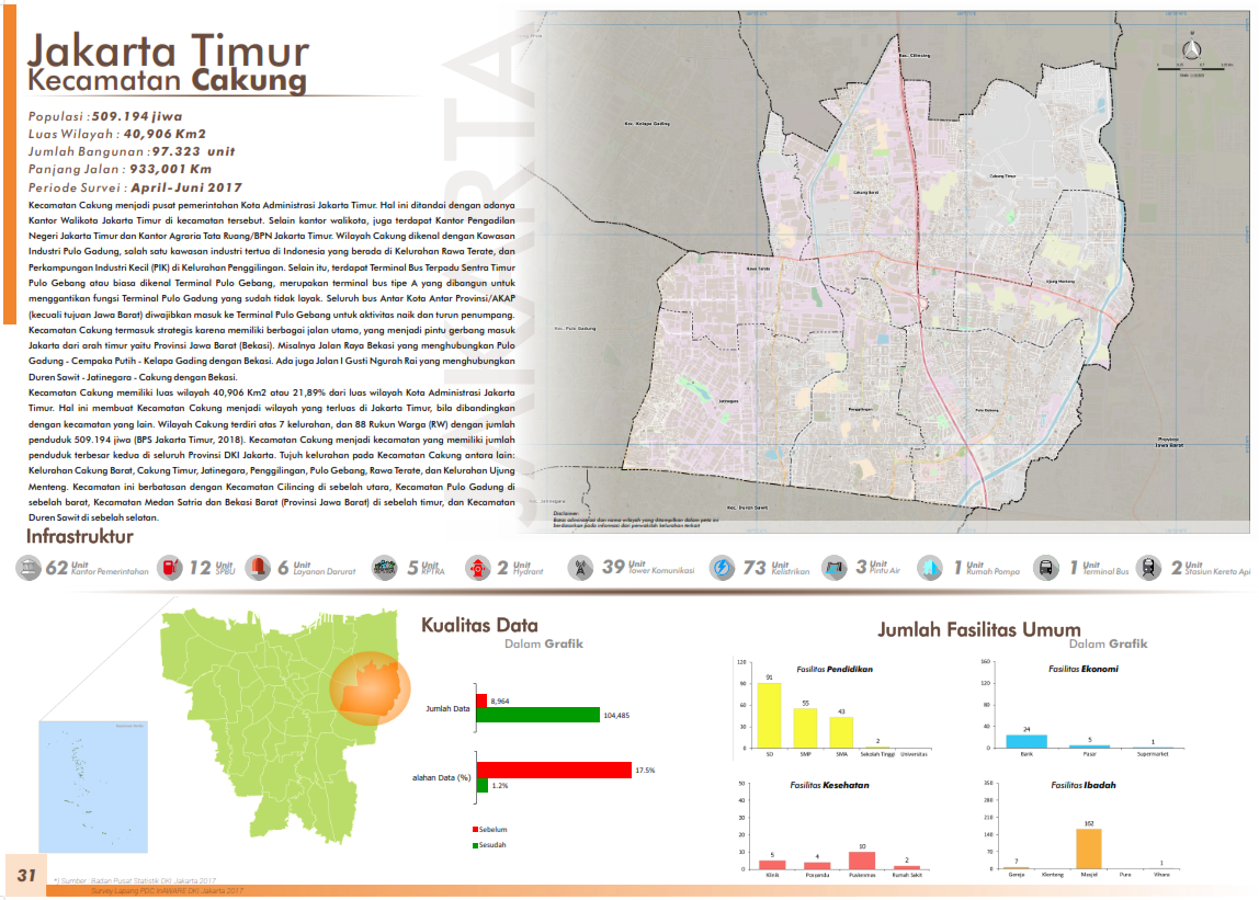 Peta Zonasi Jakarta Selatan - Nusagates