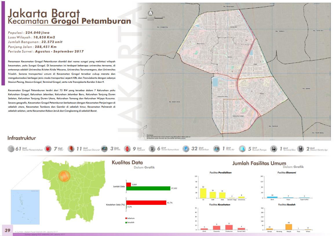 Peta Kelurahan-Kelurahan di Jakarta Barat   OpenStreetMap ...