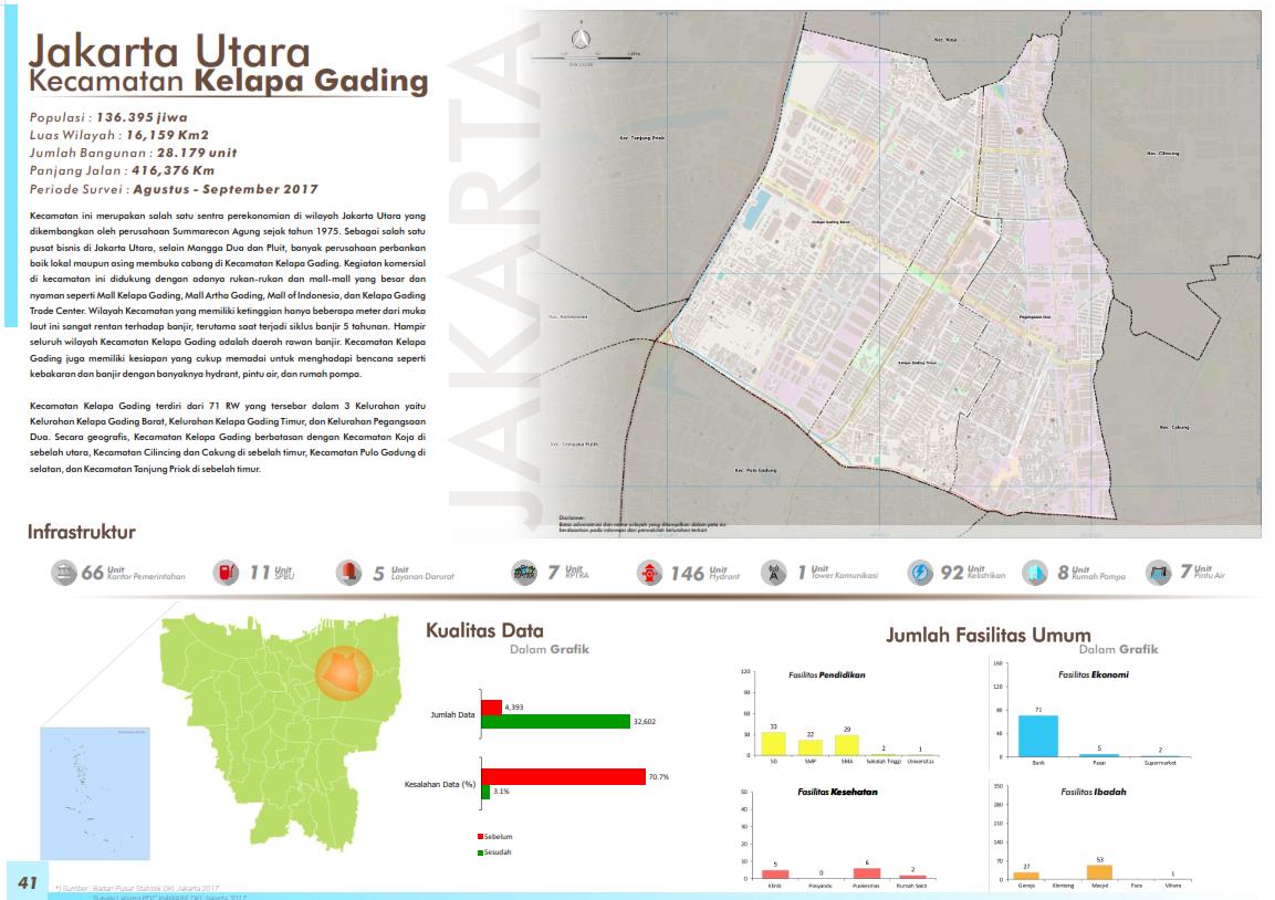 Peta Kelurahan-Kelurahan di Jakarta Utara   OpenStreetMap ...