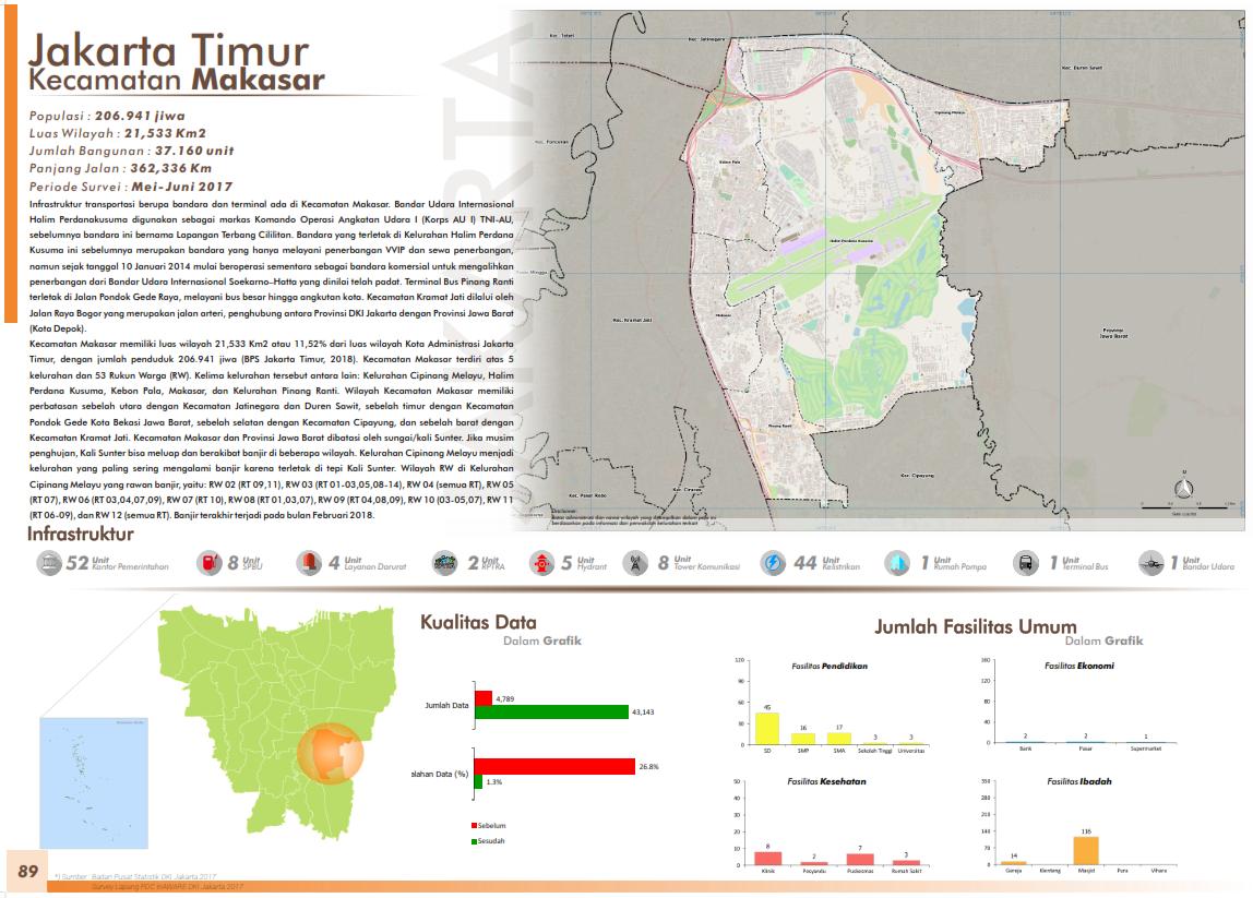 Peta Kelurahan-Kelurahan di Jakarta Timur   OpenStreetMap ...
