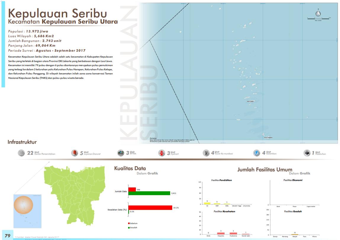 Peta Kelurahan Kelurahan Di Kepulauan Seribu Openstreetmap Indonesia