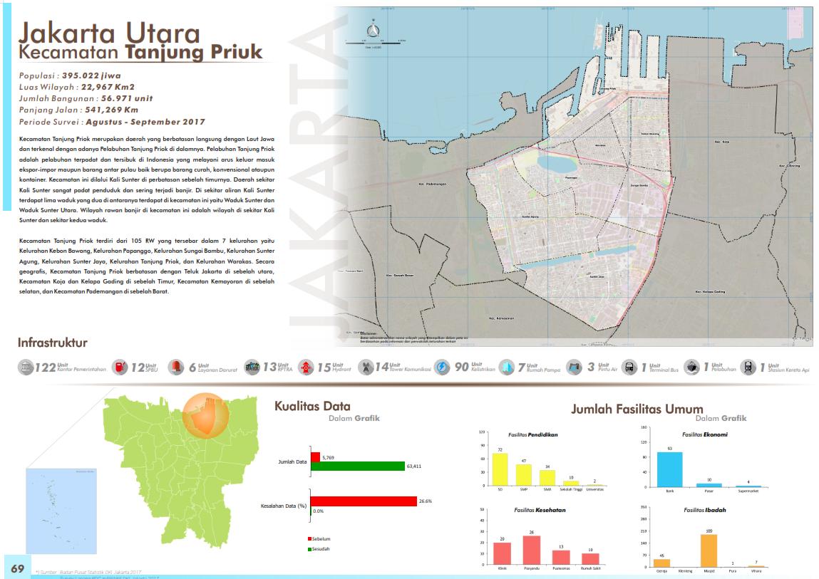 Peta Kelurahan-Kelurahan di Jakarta Utara | OpenStreetMap ...